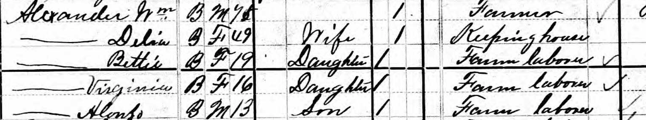 1880 Census, Noxubee County, MS